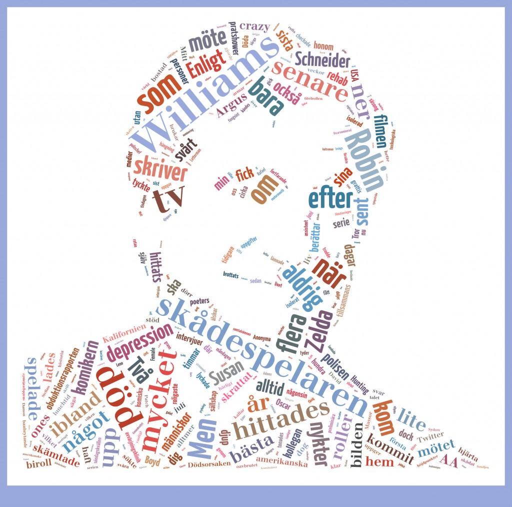 williams wordcloud2